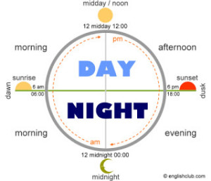 ingles-day-night